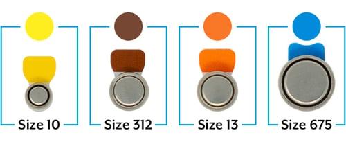 空気亜鉛電池の国際基準