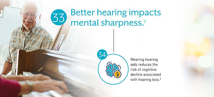 Better-hearing-impacts-mental-sharpness.jpeg