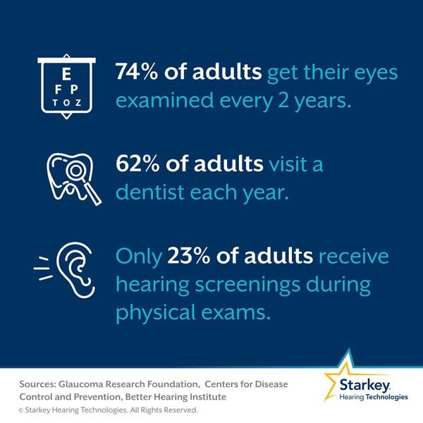 視力、歯、きこえの定期健診