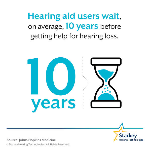 Waiting-10-years-for-hearing-loss-treatment