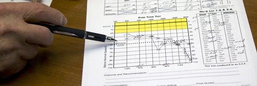 純音聴力測定