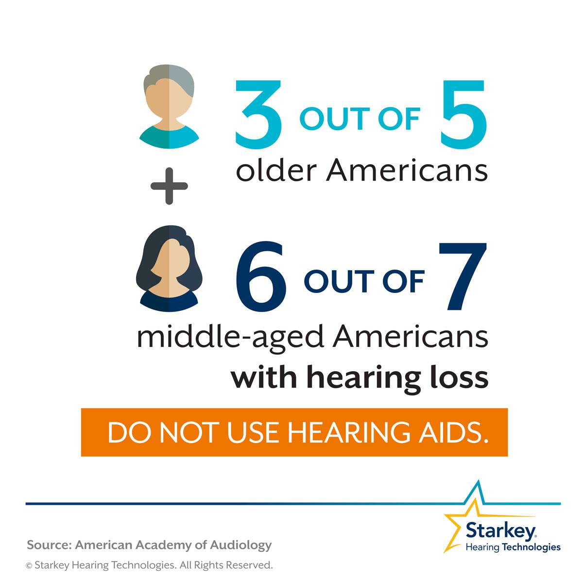 【Better Hearing Month】きこえの変化をそのままにしていませんか?