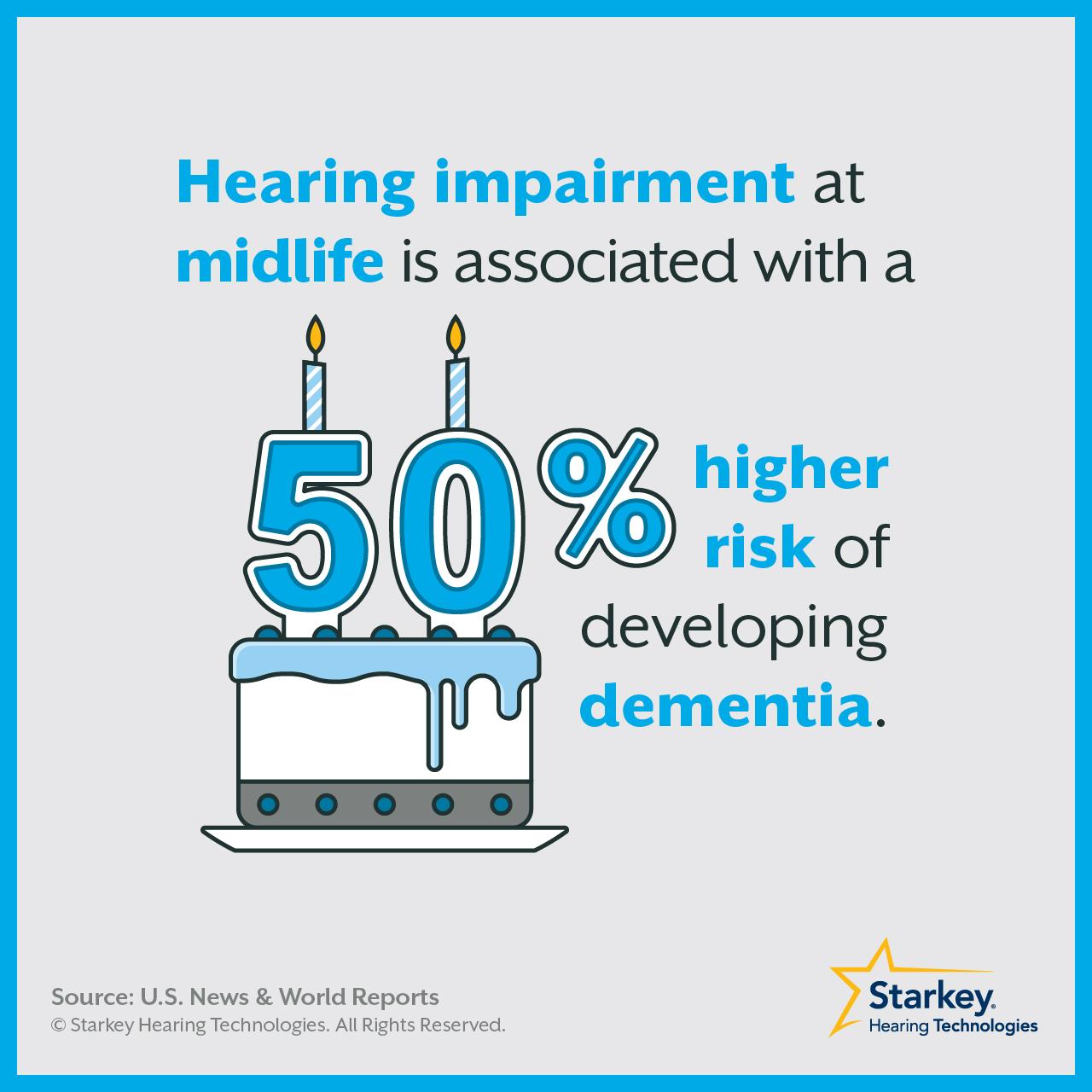 認知症と難聴の関係とは
